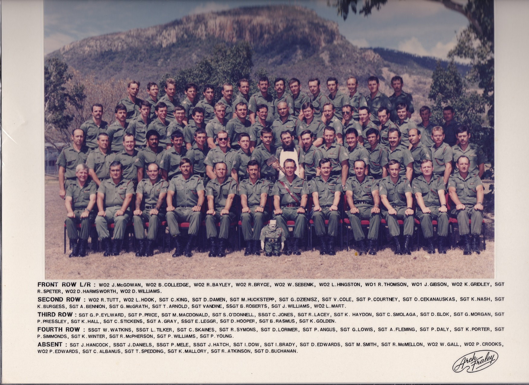 SGTS Mess 1987